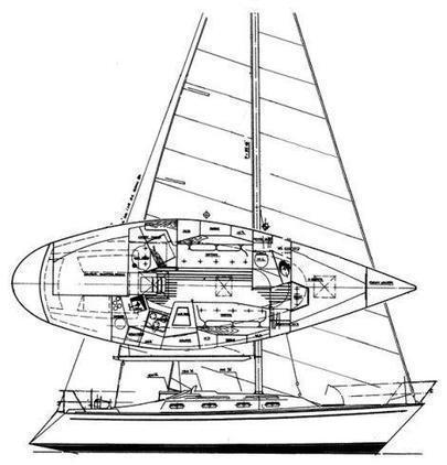 Tartan - 34-2 MK II