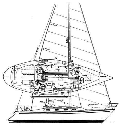 Tartan 34-2 MK II, New Bern